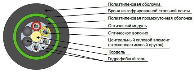 ДПЛ-П-08У-2,7кН